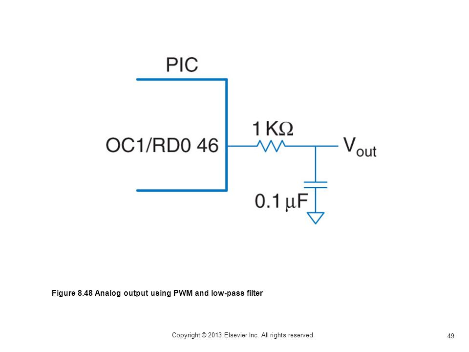 49 Copyright © 2013 Elsevier Inc. All rights reserved. Figure 8.48 Analog output using PWM and low-pass filter