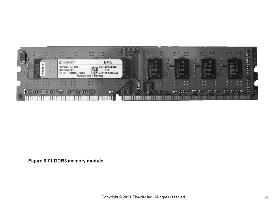 72 Copyright © 2013 Elsevier Inc. All rights reserved. Figure 8.71 DDR3 memory module