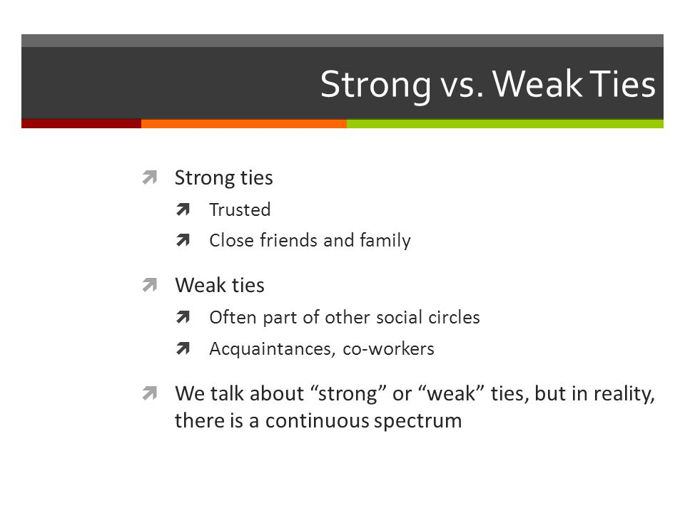 Strong vs. Weak Ties Strong ties Trusted Close friends and family Weak ties Often part of other social circles Acquaintances, co-workers We talk about