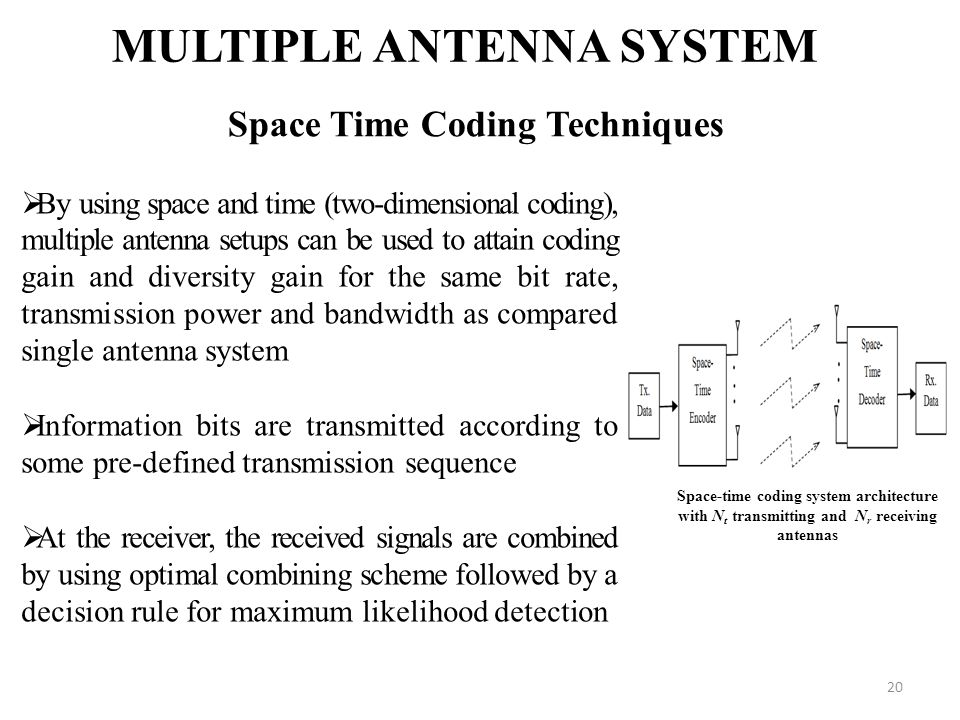 20 MULTIPLE ANTENNA SYSTEM Space Time Coding Techniques By using space and time (two-dimensional coding), multiple antenna setups can be used to attai
