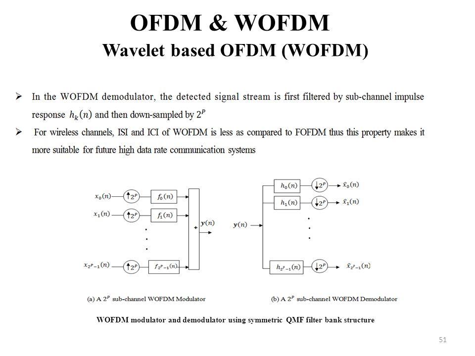 51 OFDM & WOFDM Wavelet based OFDM (WOFDM) WOFDM modulator and demodulator using symmetric QMF filter bank structure