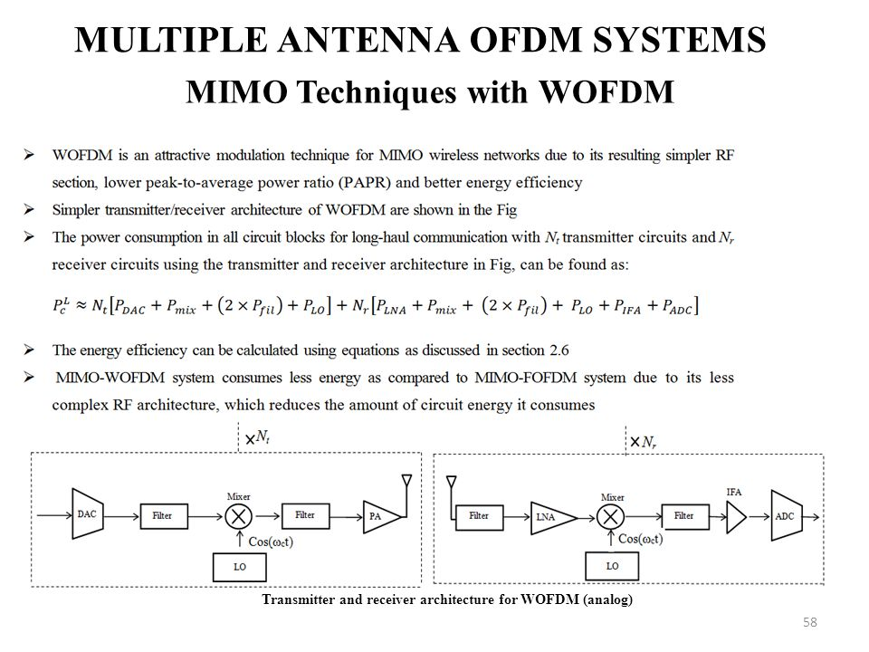 58 MULTIPLE ANTENNA OFDM SYSTEMS MIMO Techniques with WOFDM Transmitter and receiver architecture for WOFDM (analog)