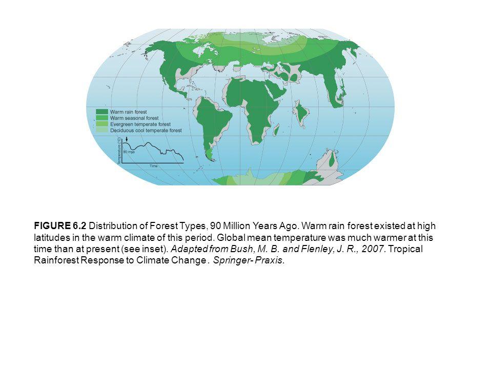 FIGURE 6.13 Vegetation Change in Tropical Southeast Asia.
