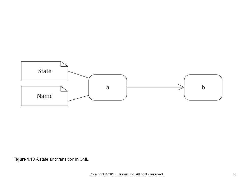 11 Copyright © 2013 Elsevier Inc. All rights reserved. Figure 1.10 A state and transition in UML.