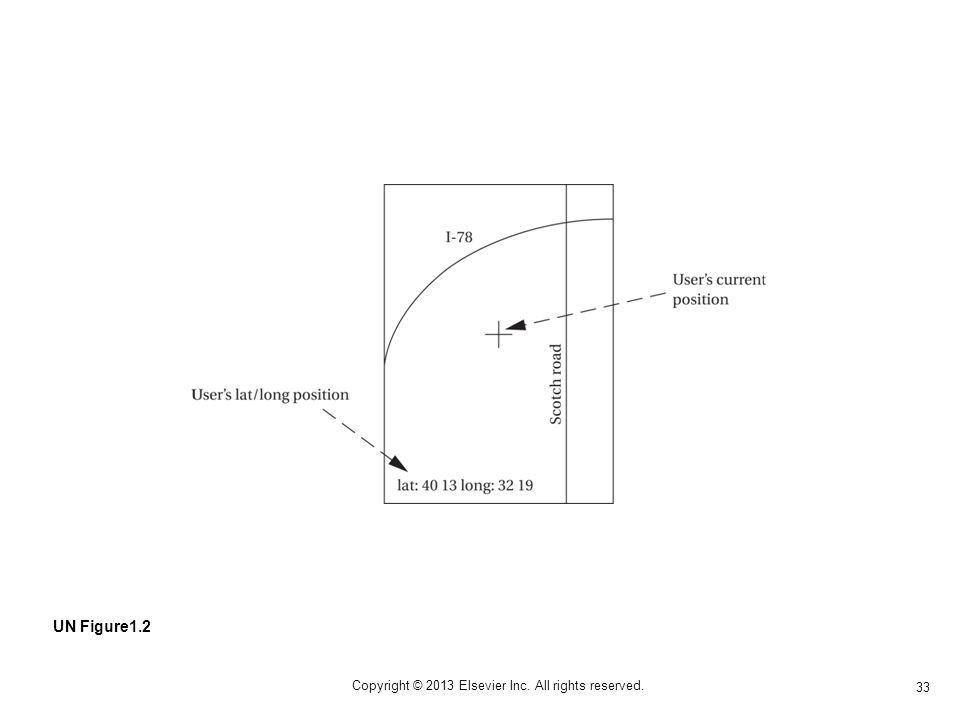 33 Copyright © 2013 Elsevier Inc. All rights reserved. UN Figure1.2
