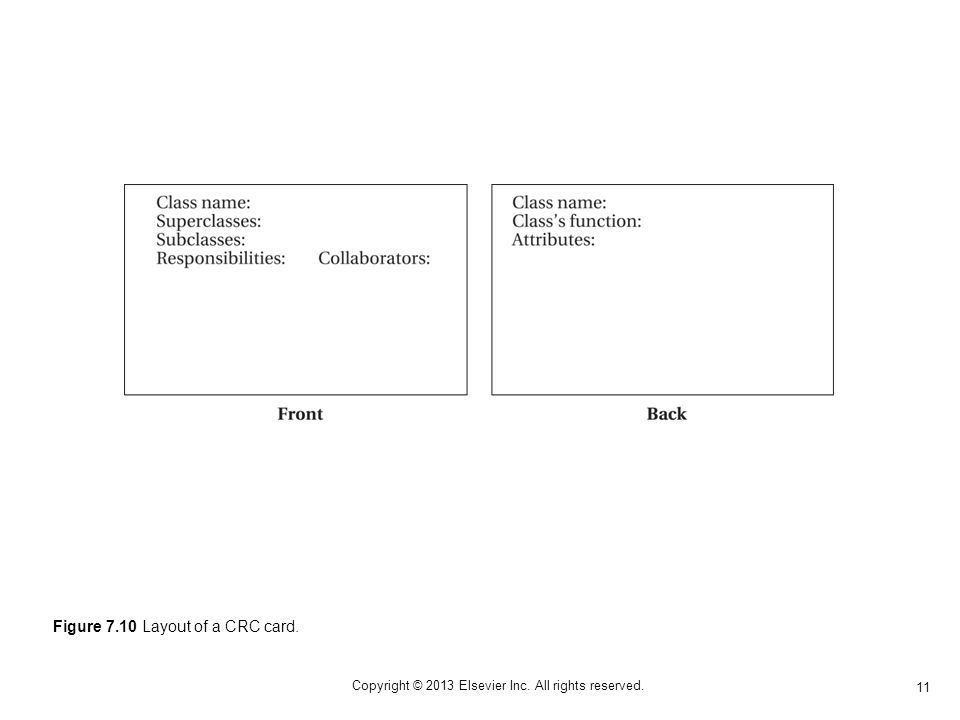 11 Copyright © 2013 Elsevier Inc. All rights reserved. Figure 7.10 Layout of a CRC card.