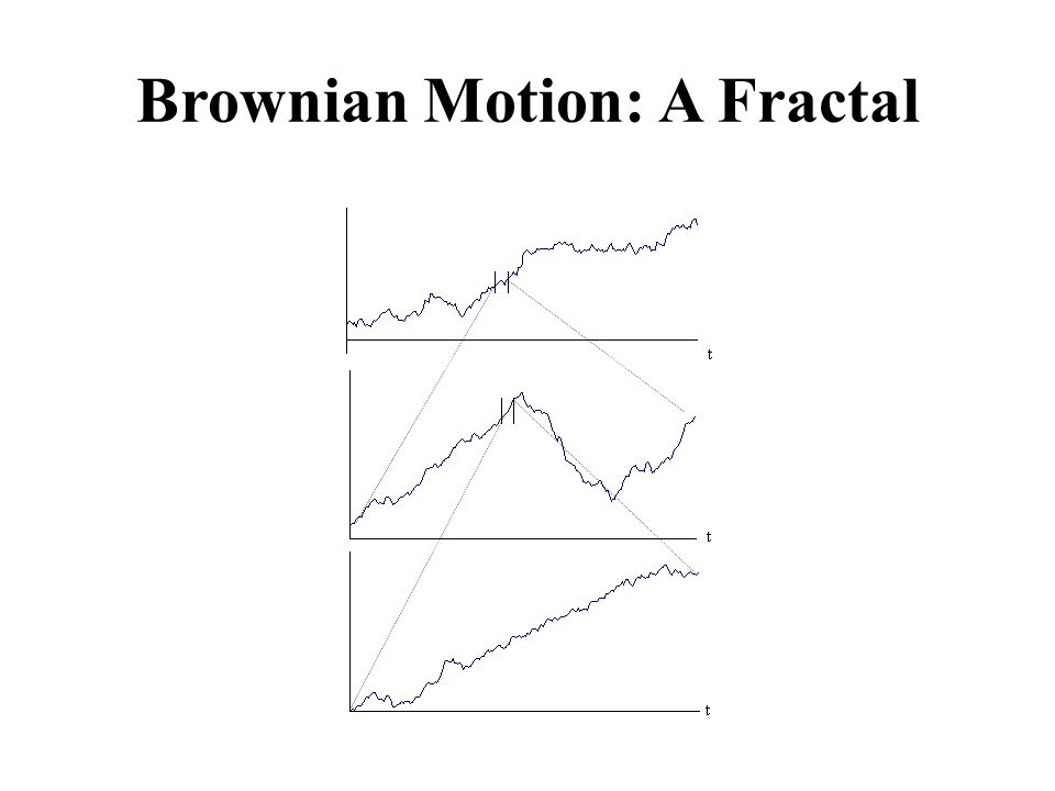 Brownian Motion: A Fractal