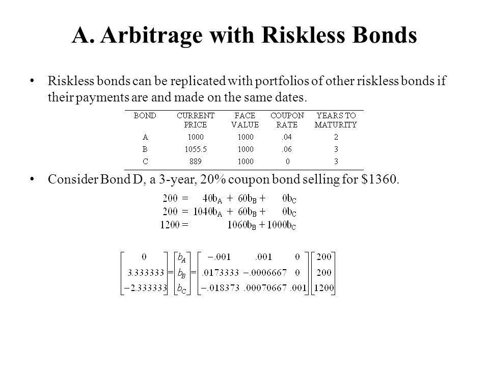 A. Arbitrage with Riskless Bonds Riskless bonds can be replicated with portfolios of other riskless bonds if their payments are and made on the same d