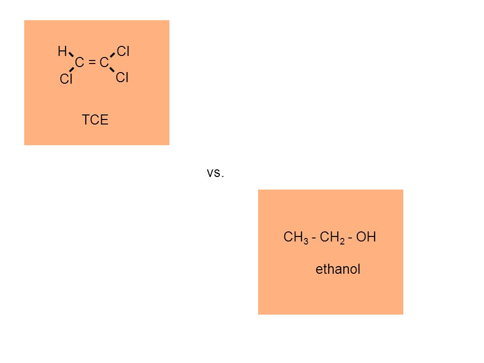 ethanol TCE CH 3 - CH 2 - OH C = C H Cl vs.