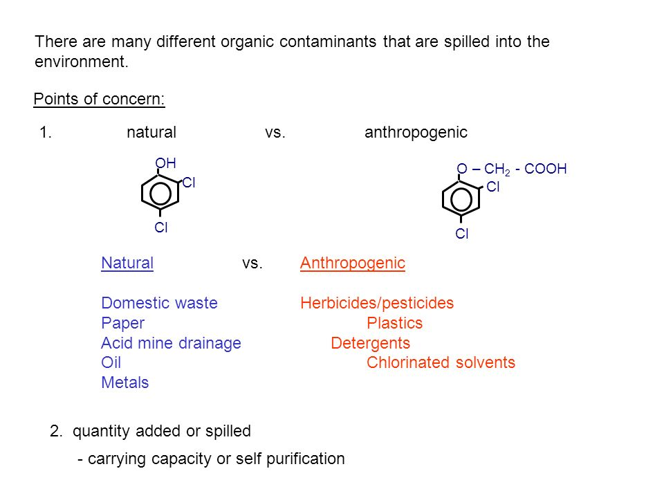 Natural vs. Anthropogenic Domestic wasteHerbicides/pesticides Paper Plastics Acid mine drainage Detergents Oil Chlorinated solvents Metals Points of c