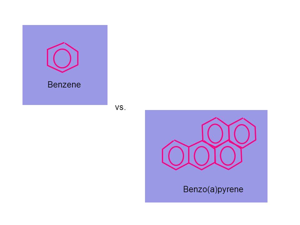 Benzene Benzo(a)pyrene vs.