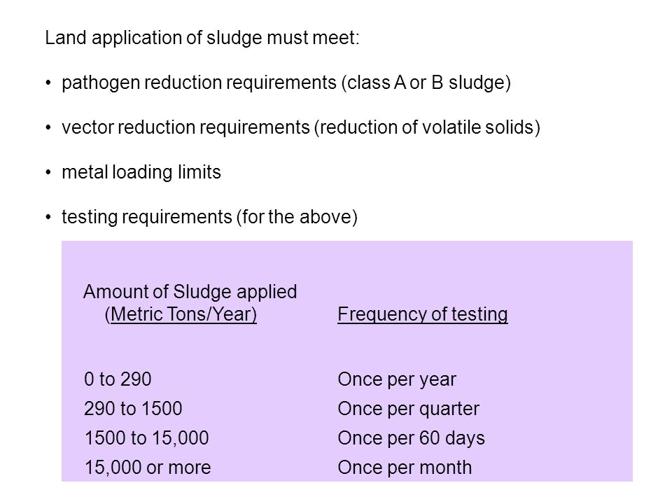 Land application of sludge must meet: pathogen reduction requirements (class A or B sludge) vector reduction requirements (reduction of volatile solid