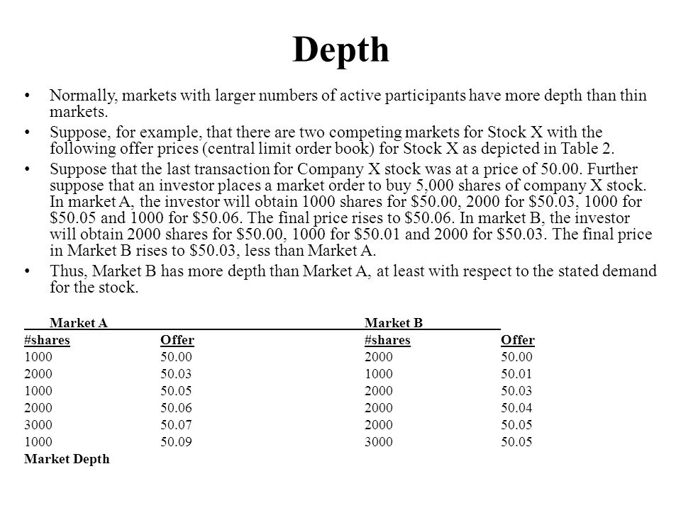 Depth Normally, markets with larger numbers of active participants have more depth than thin markets.