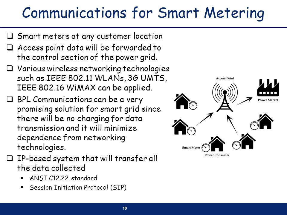 18 Communications for Smart Metering Smart meters at any customer location Access point data will be forwarded to the control section of the power grid.