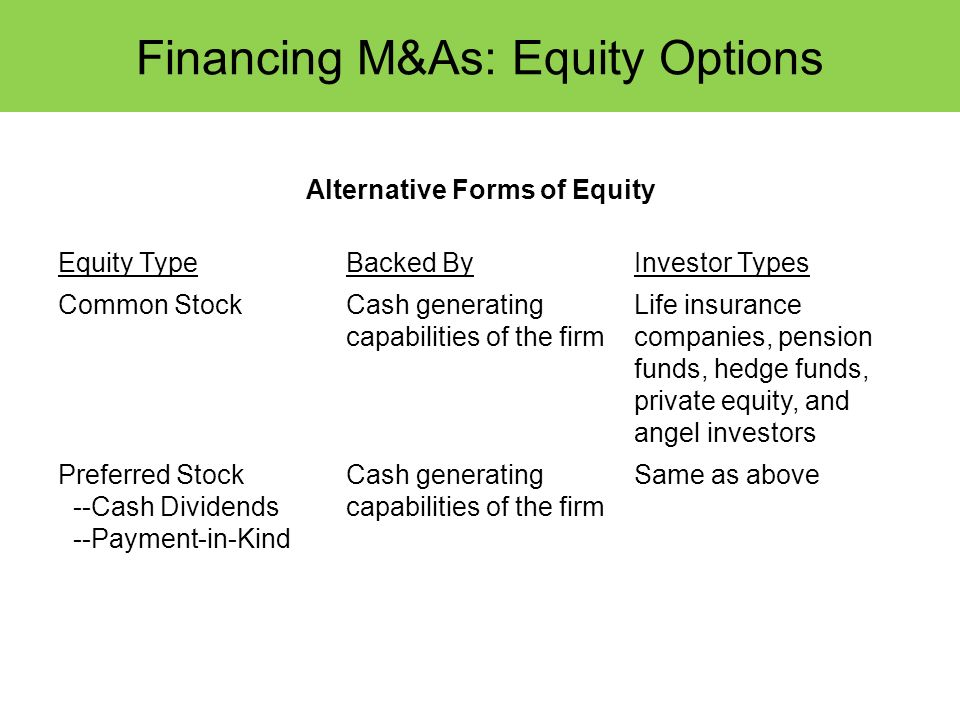Financing M&As: Equity Options Alternative Forms of Equity Equity TypeBacked ByInvestor Types Common StockCash generating capabilities of the firm Lif