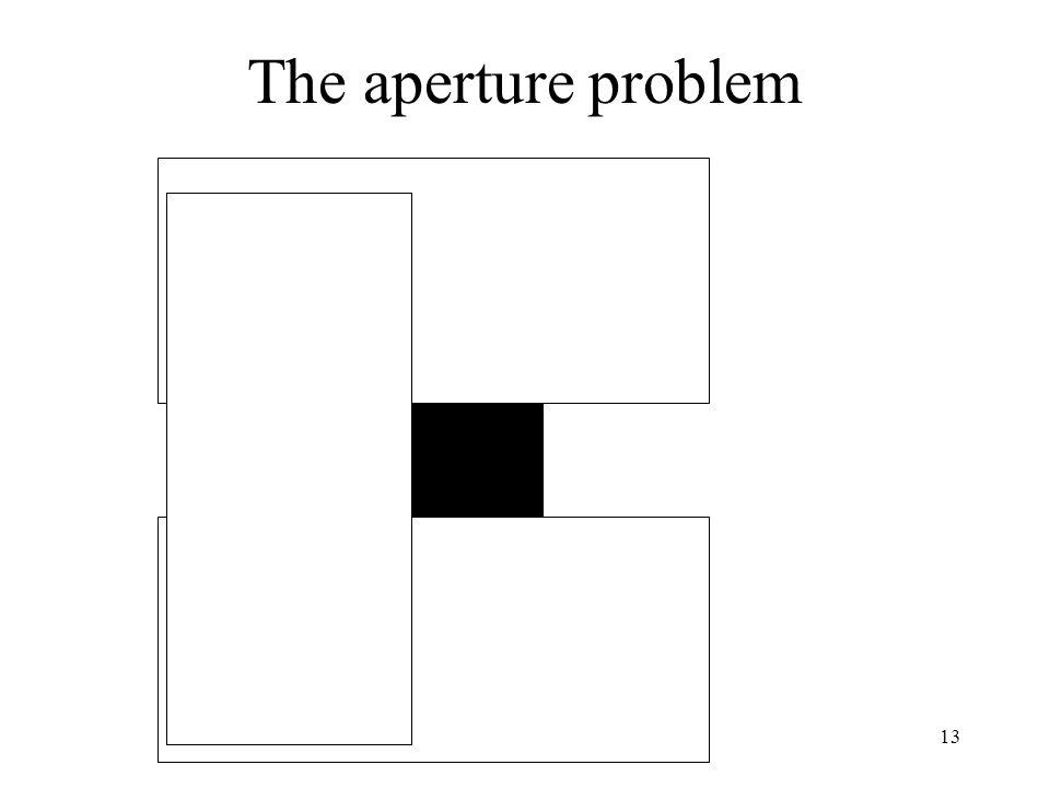 13 The aperture problem