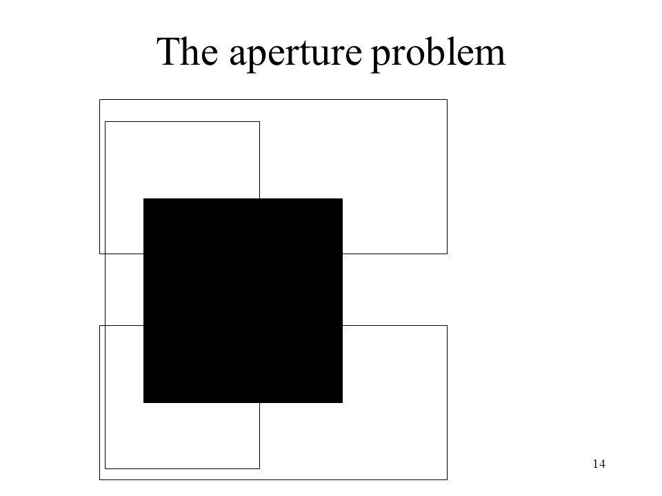 14 The aperture problem