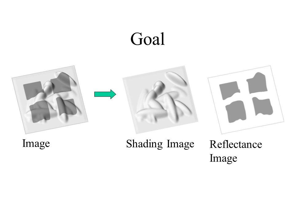 Goal Image Shading Image Reflectance Image