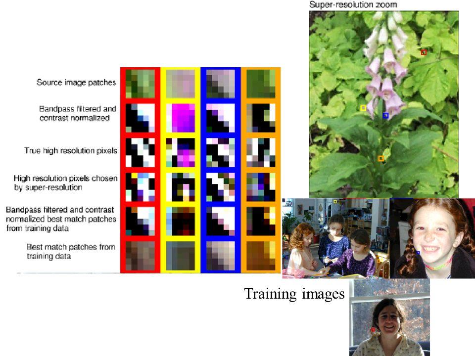 7 Training images
