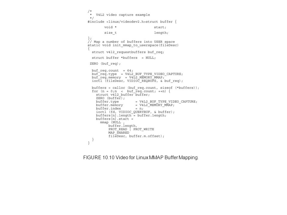 FIGURE 10.10 Video for Linux MMAP Buffer Mapping.
