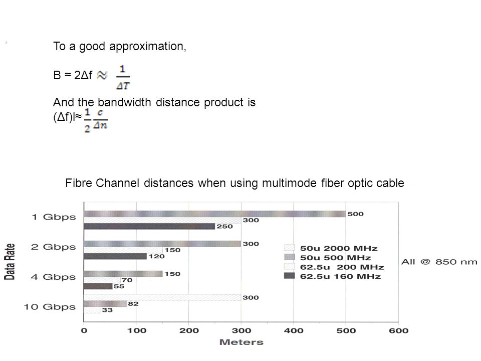To a good approximation, B 2Δf, And the bandwidth distance product is (Δf)l Fibre Channel distances when using multimode fiber optic cable