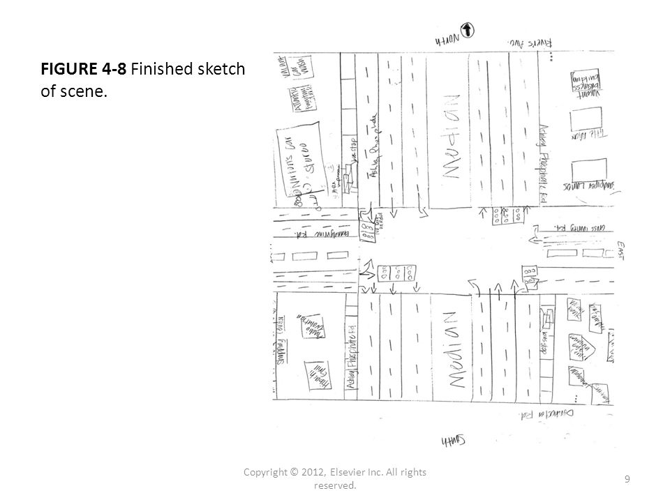 FIGURE 4-8 Finished sketch of scene. Copyright © 2012, Elsevier Inc. All rights reserved. 9