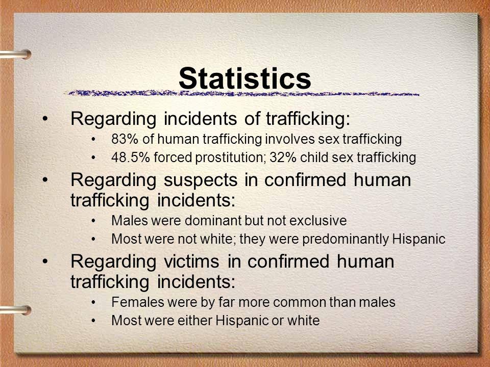 Statistics Regarding incidents of trafficking: 83% of human trafficking involves sex trafficking 48.5% forced prostitution; 32% child sex trafficking
