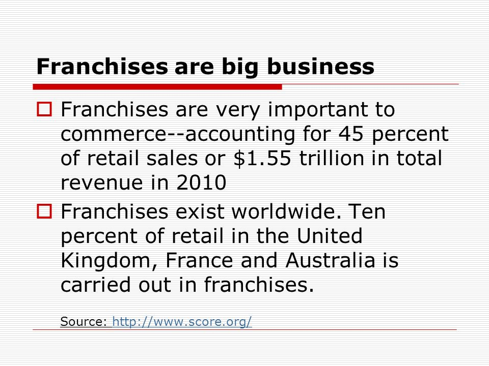 Franchises are big business Franchises are very important to commerce--accounting for 45 percent of retail sales or $1.55 trillion in total revenue in