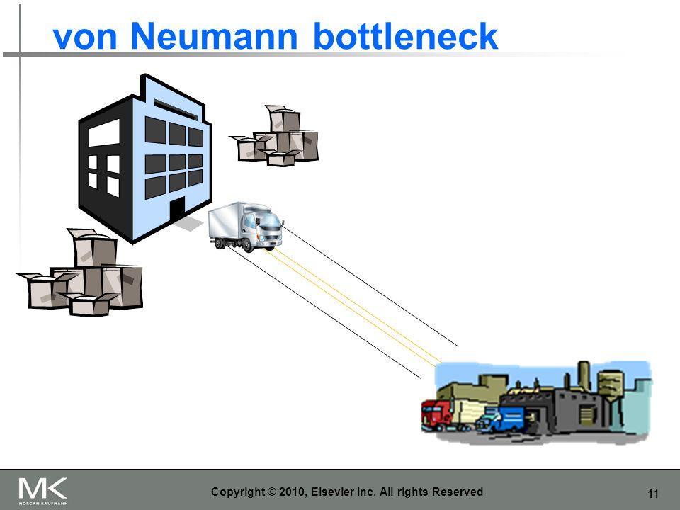 11 von Neumann bottleneck Copyright © 2010, Elsevier Inc. All rights Reserved