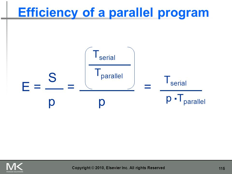 115 Efficiency of a parallel program Copyright © 2010, Elsevier Inc. All rights Reserved E = T serial T parallel S p = p = T serial p T parallel.
