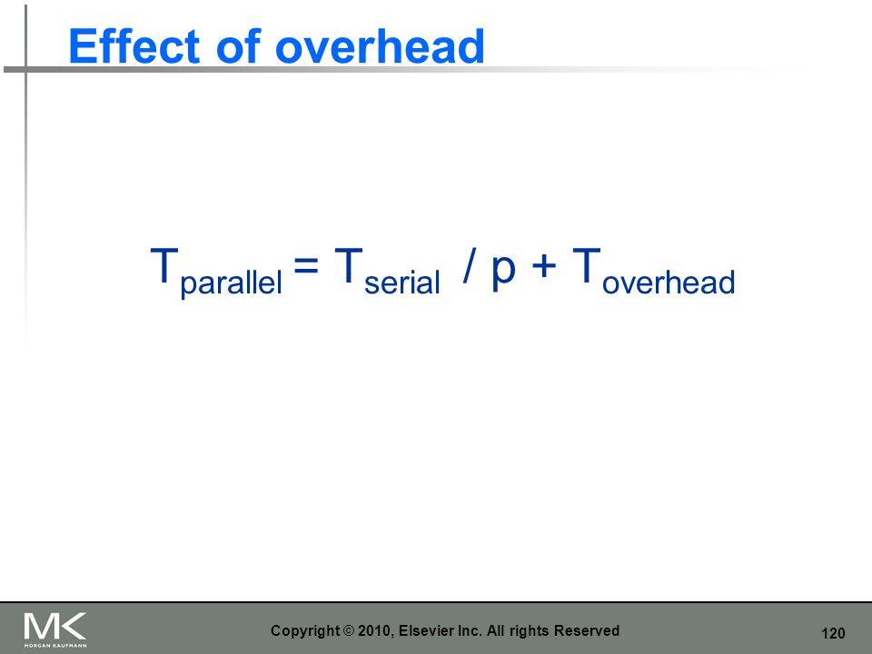 120 Effect of overhead Copyright © 2010, Elsevier Inc. All rights Reserved T parallel = T serial / p + T overhead