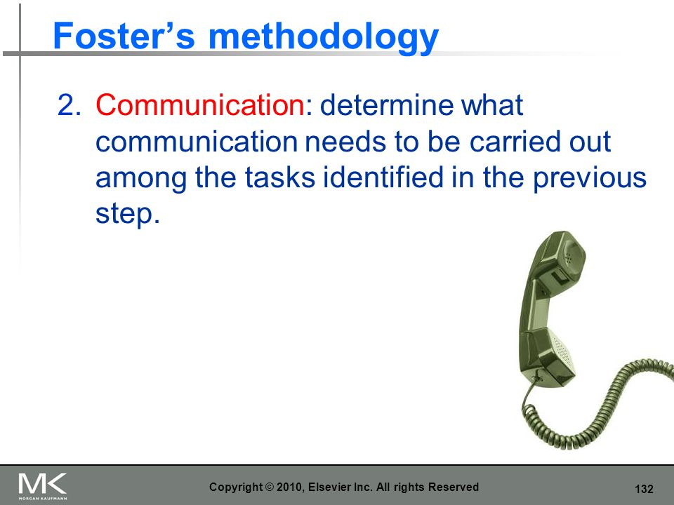 132 Fosters methodology 2.Communication: determine what communication needs to be carried out among the tasks identified in the previous step. Copyrig