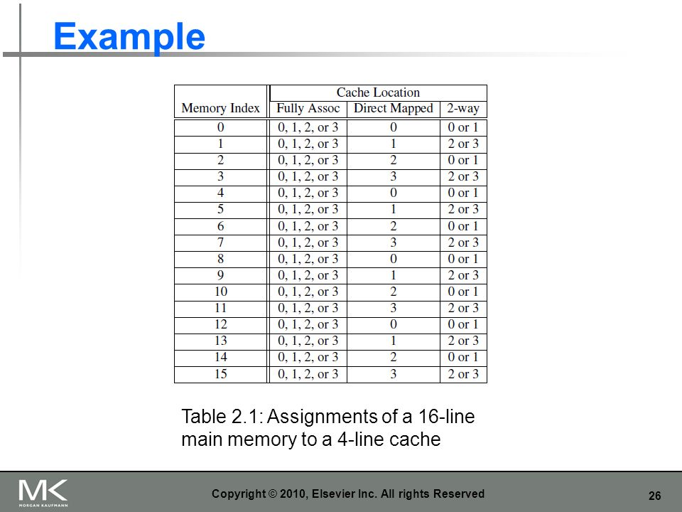 26 Example Copyright © 2010, Elsevier Inc. All rights Reserved Table 2.1: Assignments of a 16-line main memory to a 4-line cache