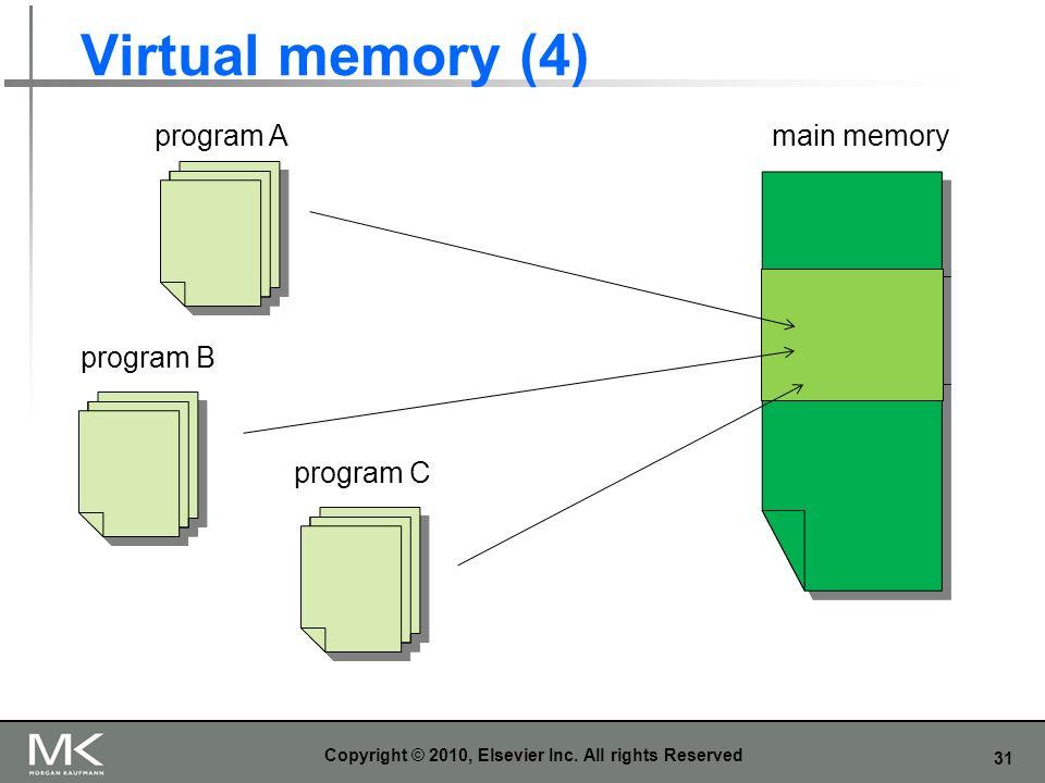 31 Virtual memory (4) Copyright © 2010, Elsevier Inc. All rights Reserved program A program B program C main memory