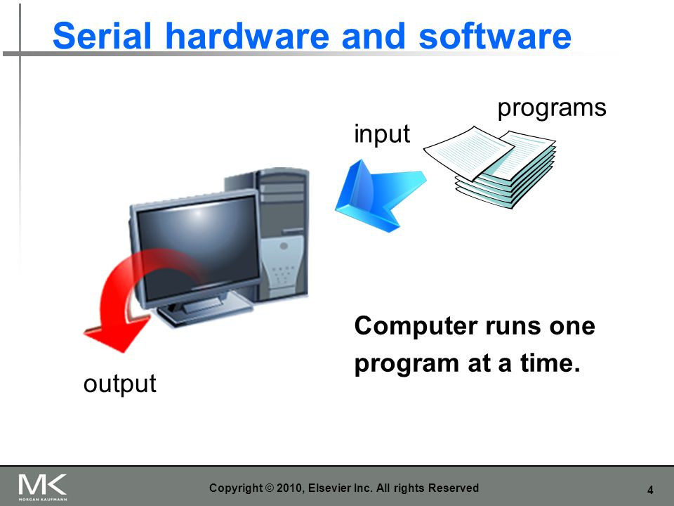 4 Serial hardware and software Copyright © 2010, Elsevier Inc. All rights Reserved input output programs Computer runs one program at a time.