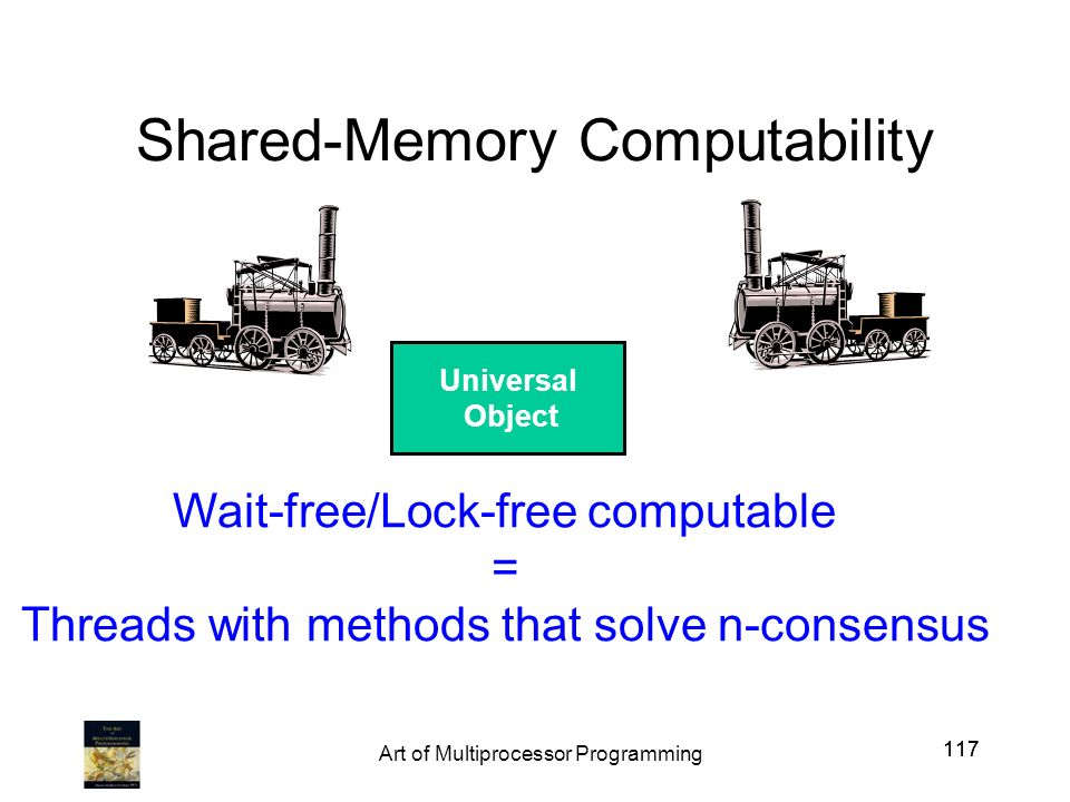 117 Shared-Memory Computability Wait-free/Lock-free computable = Threads with methods that solve n-consensus 10011 Universal Object 117 Art of Multiprocessor Programming