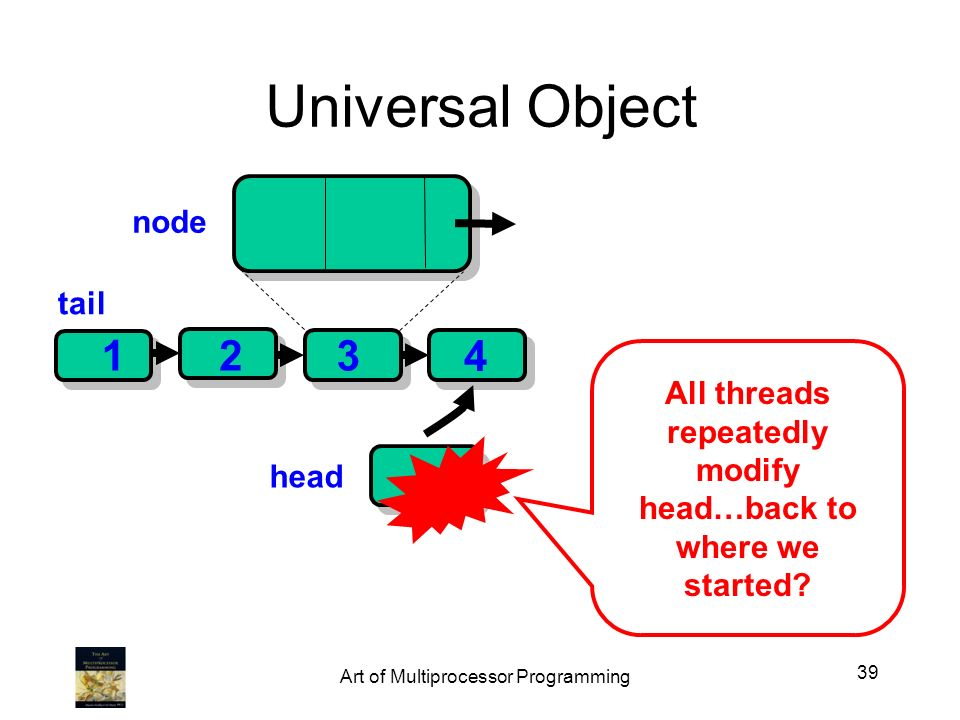 Universal Object head 123 All threads repeatedly modify head…back to where we started? tail node 4 39 Art of Multiprocessor Programming