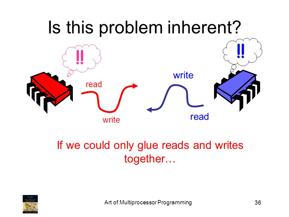 Art of Multiprocessor Programming 36 Is this problem inherent? If we could only glue reads and writes together… read write read write !!