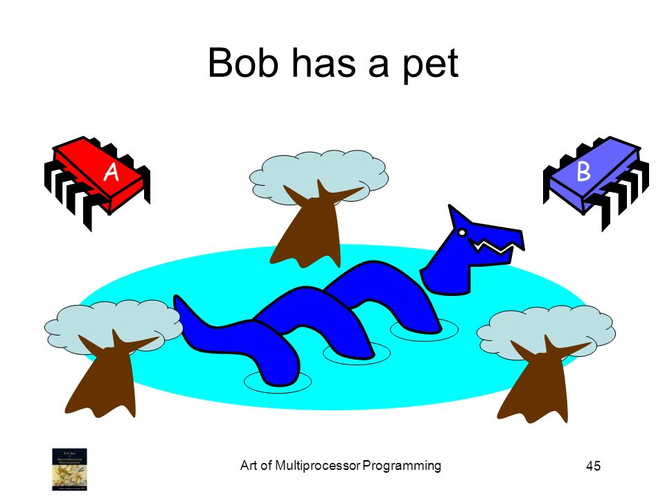 45 Bob has a pet AB Art of Multiprocessor Programming