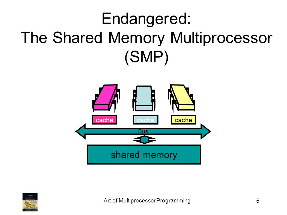 Art of Multiprocessor Programming 16 Asynchrony Sudden unpredictable delays –Cache misses (short) –Page faults (long) –Scheduling quantum used up (really long)