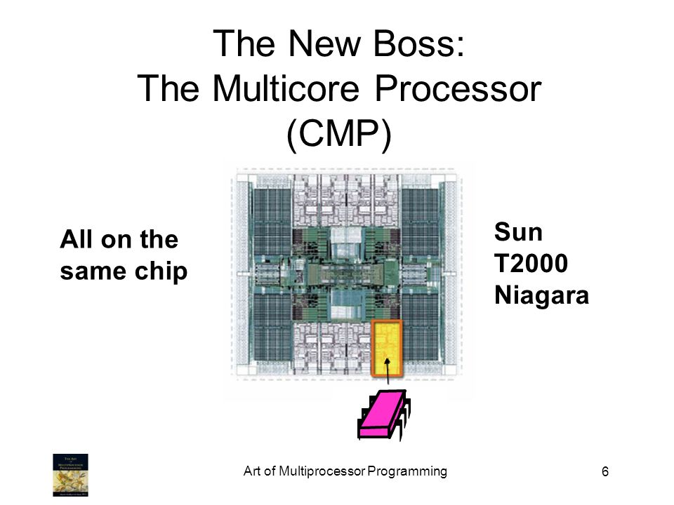 Art of Multiprocessor Programming 6 The New Boss: The Multicore Processor (CMP) cache Bus shared memory cache All on the same chip Sun T2000 Niagara