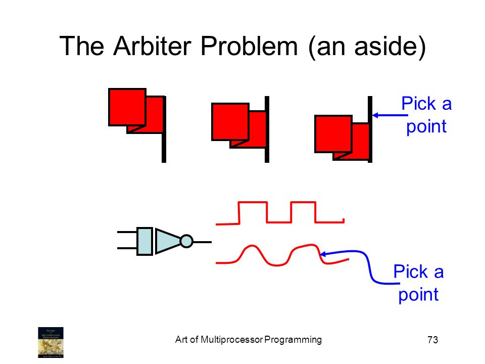 73 The Arbiter Problem (an aside) Pick a point