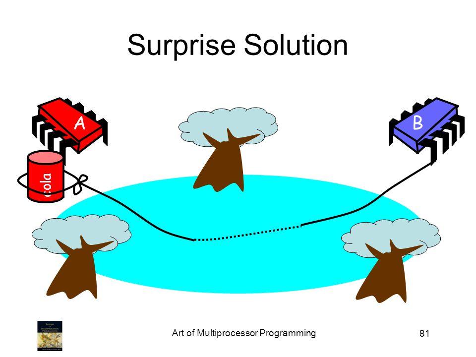 81 Surprise Solution AB cola Art of Multiprocessor Programming