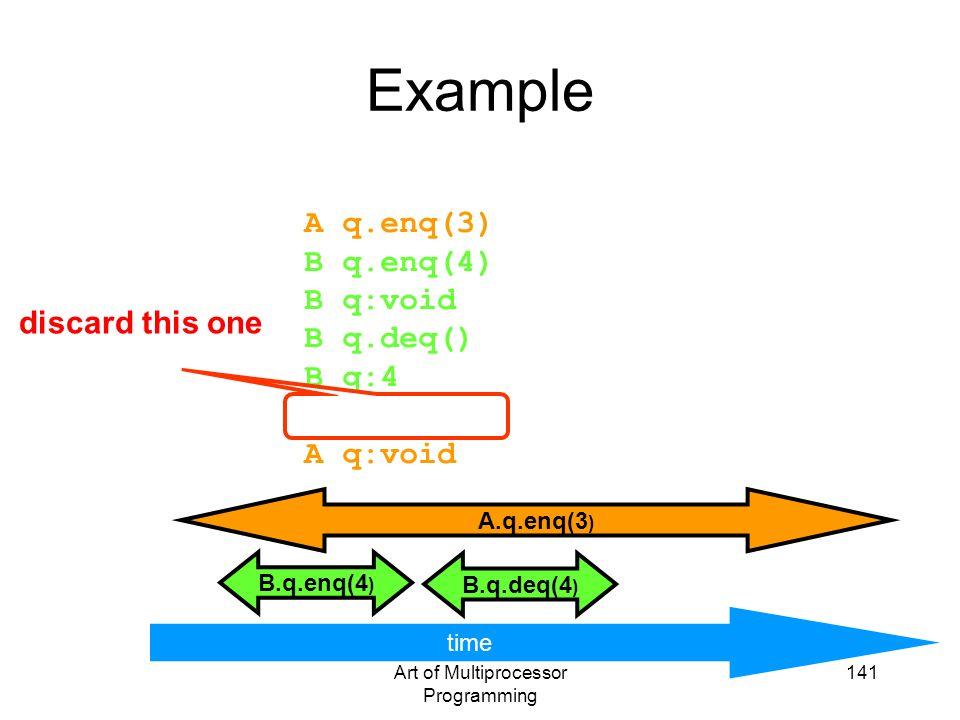 Art of Multiprocessor Programming 141 Example time B.q.enq(4 ) B.q.deq(4 ) A.q.enq(3 ) A q.enq(3) B q.enq(4) B q:void B q.deq() B q:4 A q:void discard