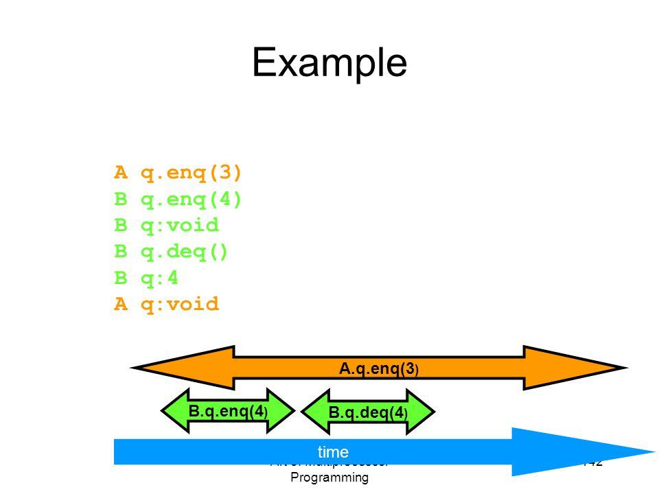 Art of Multiprocessor Programming 142 A q.enq(3) B q.enq(4) B q:void B q.deq() B q:4 A q:void Example time B.q.enq(4 ) B.q.deq(4 ) A.q.enq(3 )