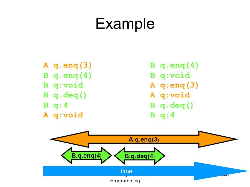 Art of Multiprocessor Programming 143 A q.enq(3) B q.enq(4) B q:void B q.deq() B q:4 A q:void Example time B q.enq(4) B q:void A q.enq(3) A q:void B q