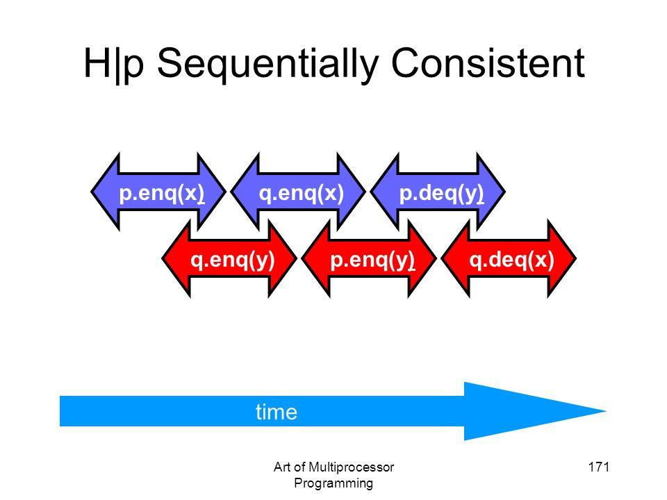 Art of Multiprocessor Programming 171 H|p Sequentially Consistent time p.enq(x)p.deq(y) p.enq(y) q.enq(x) q.enq(y)q.deq(x) time