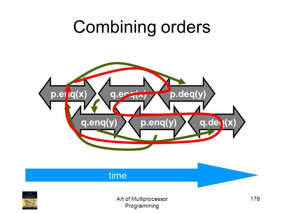 Art of Multiprocessor Programming 176 p.enq(x) Combining orders time q.enq(x) q.enq(y)q.deq(x) time p.deq(y) p.enq(y)