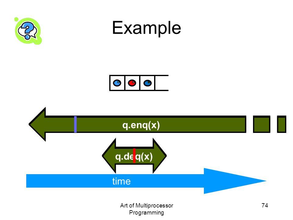 Art of Multiprocessor Programming 74 Example time q.enq(x) q.deq(x) q.enq(x) q.deq(x) time