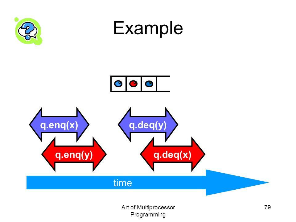 Art of Multiprocessor Programming 79 Example time q.enq(x) q.enq(y) q.deq(y) q.deq(x) time
